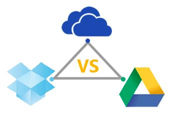 Dropbox, Google Drive en OneDrive vergelijking - Techne
