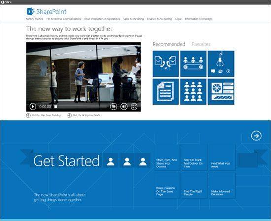 SharePoint mogelijkheden