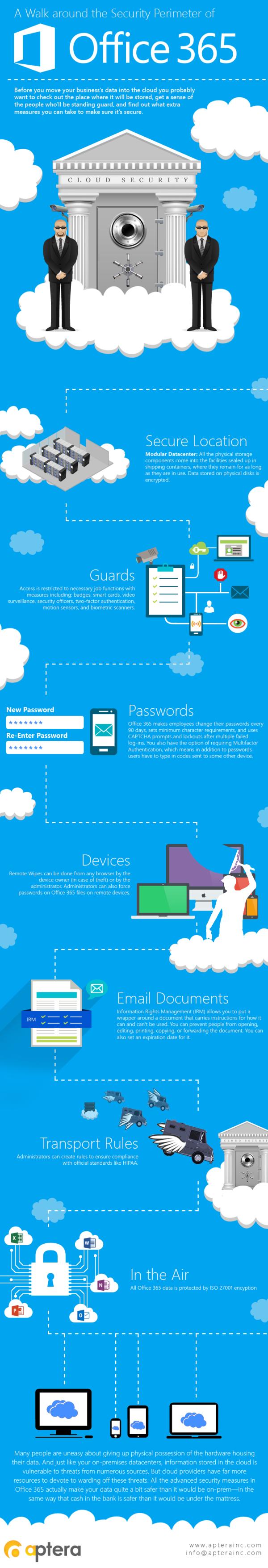 veiligheidsmaatregelen Office 365