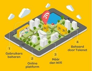 telenet-managed-wifi